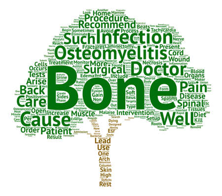 Osteomyelitis and Back Pain text background word cloud concept