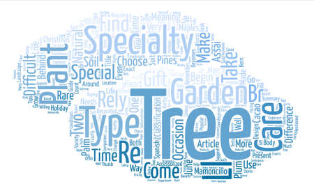 Specialty Trees A Beginner s Guide text background word cloud concept