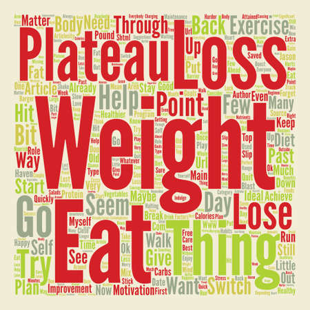 How To Get Past a Weight Loss Plateau text background word cloud concept Иллюстрация