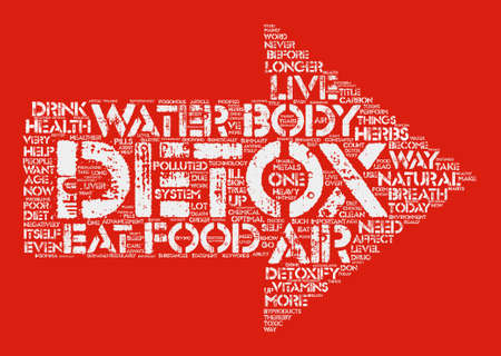 negatively: Want To Live Longer Detox Today Word Cloud Concept Text Background