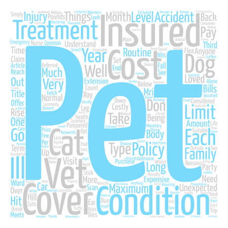 pampered: Pet Insurance have you got it Word Cloud Concept Text Background