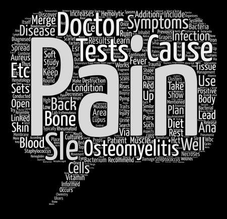 SLE and Back Pain Word Cloud Concept Text Background Illustration