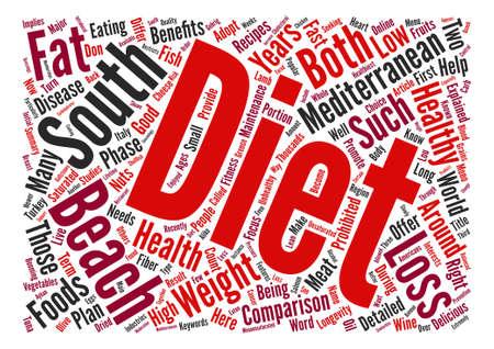 地中海式ダイエット、サウスビーチ ダイエットの詳細な比較の言葉クラウド コンセプト テキストの背景  イラスト・ベクター素材