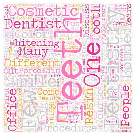 Cosmetic Dentistry A Closer Look text background wordcloud concept Illustration