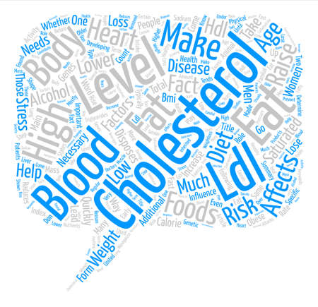 What Makes Our Blood Cholesterol High text background word cloud concept