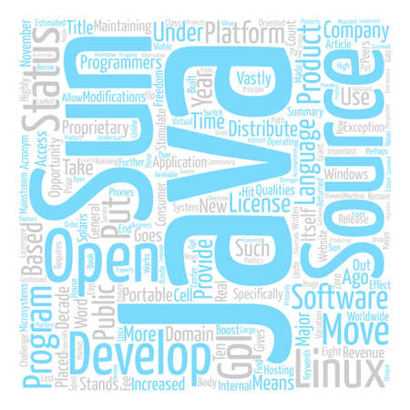 Java Goes Open Source Word Cloud Concept Text Background