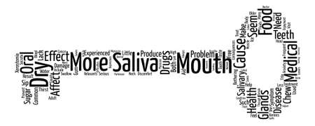 When your mouth spells dry Word Cloud Concept Text Background