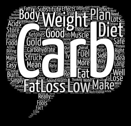 finally: Low Carb Diets Just How Safe Are They Word Cloud Concept Text Background Illustration