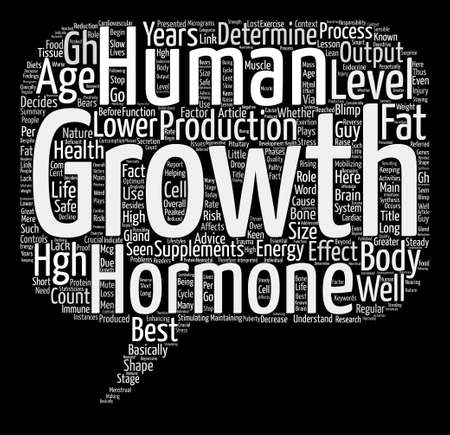 Growth Hormone text background word cloud concept