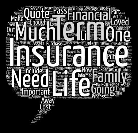 financially: How Much Term Life Insurance Should I Buy Word Cloud Concept Text Background