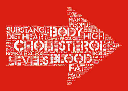 Undesirable Effects of Excess Blood Cholesterol text background word cloud concept