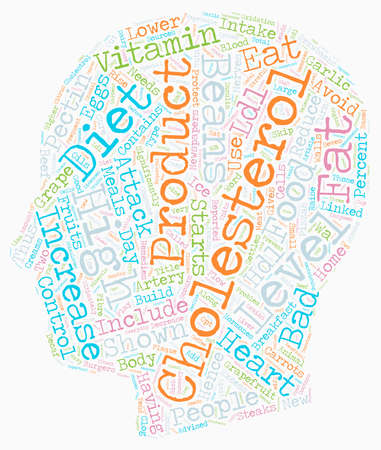 ultimately: Cholesterol Control text background wordcloud concept Illustration