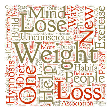 resolving: How Hypnosis Can Help On Weight Loss text background word cloud concept
