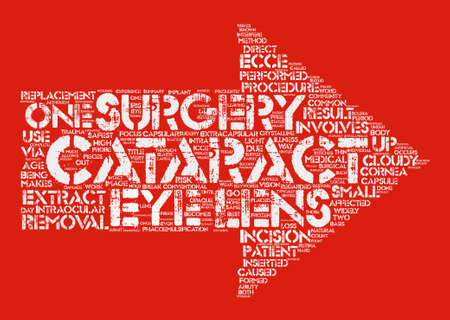 What Is Cataract Sugery And How Does It Work Word Cloud Concept Text Background Illustration