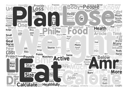 incorrect: What s Wrong With Dr Phil s Food Plan text background word cloud concept