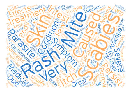undesirable: Long Term Undesirable Effects of Scabies text background word cloud concept