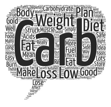 finally: Low Carb Diets Just How Safe Are They text background word cloud concept