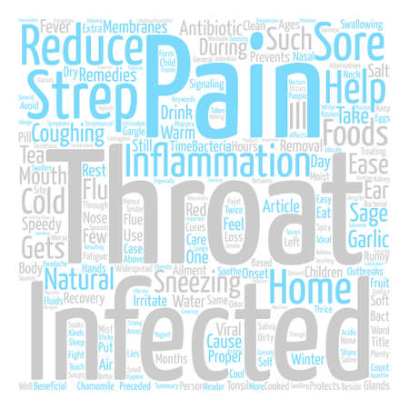 preceded: Home Remedies For Strep Throat text background word cloud concept
