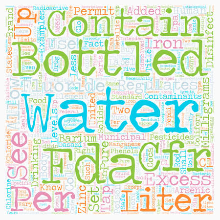 Do You Know What Bottled Water Has In It text background wordcloud concept