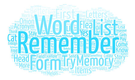 Improve Your Memory text background word cloud concept