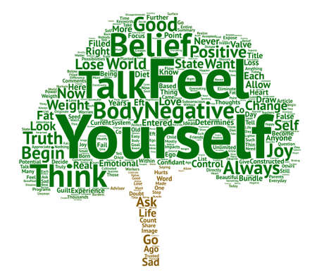 determines: Eliminate Negative Thoughts and Lose Weight text background word cloud concept
