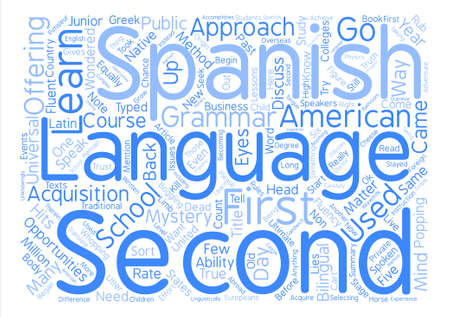 You Can Learn A Second Language No Matter What text background word cloud concept