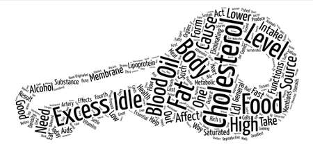 How to lower idle cholesterol text background word cloud concept