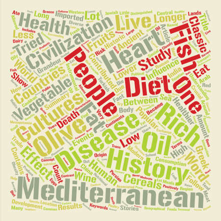 Long live the Mediterranean Diet text background word cloud concept