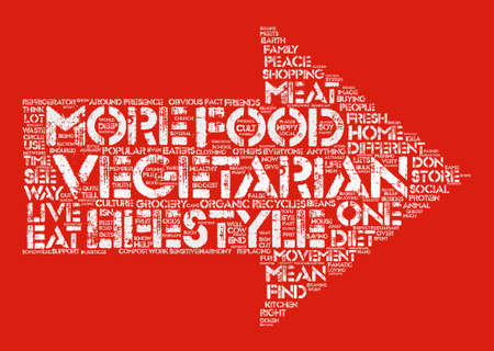 The Lifestyle of a Vegetarian Word Cloud Concept Text Background