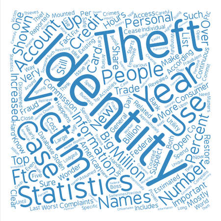 identity theft statistics Word Cloud Concept Text Background