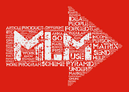 MLM Pyramid Schemes and Matrices text background word cloud concept