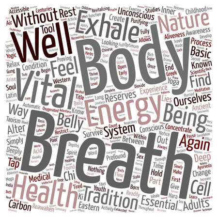 How to Tap your Inner Energy Reserves text background wordcloud concept
