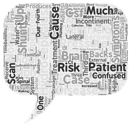 keywords adult: Hydrocephalus Too Much Water on the Brain text background wordcloud concept