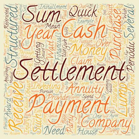 Hoe snel geld te krijgen voor uw gestructureerde Settlement tekst achtergrond wordcloud concept