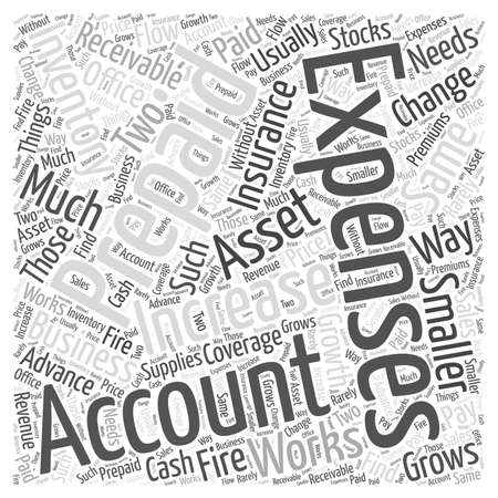 Inventory and expenses Word Cloud Concept
