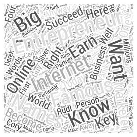 names of famous entrepreneurs Word Cloud Concept