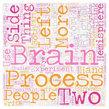 My Left Brain Wrote This Article text background wordcloud concept Illustration
