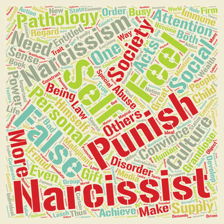 Narcissism in the Boardroom text background wordcloud concept