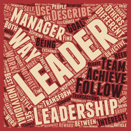Leadership Development text background wordcloud concept