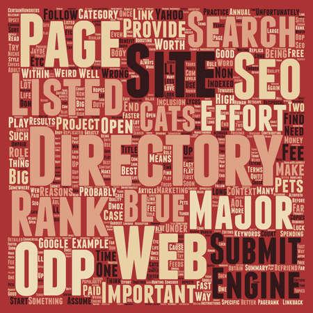 listings: SEO Best Practice Befriend The Directories text background wordcloud concept
