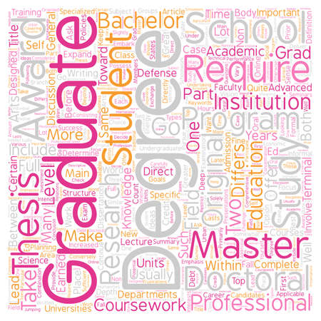 Should I go to Graduate School text background wordcloud concept