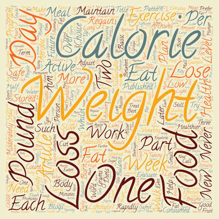 Safe Weight Loss Part 1 text background wordcloud concept