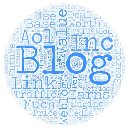 The Future Value Of Your Blog text background wordcloud concept 向量圖像