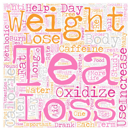 Tea s Potential For Weight Loss text background wordcloud concept