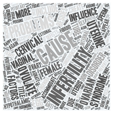 according: The Cause of Infertility by Nguang Nguek Fluek text background wordcloud concept