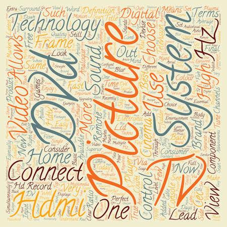Technology explained text background wordcloud concept