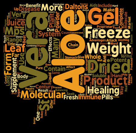 The Most Potent Form of Aloe Vera text background wordcloud concept Illustration
