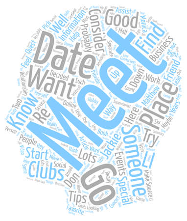 Where Can I Meet Someone I Want To Date text background wordcloud concept