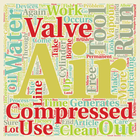 Why care if there is water in your compressed air text background wordcloud concept