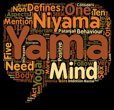 defines: Yama And Niyama In Yoga text background wordcloud concept